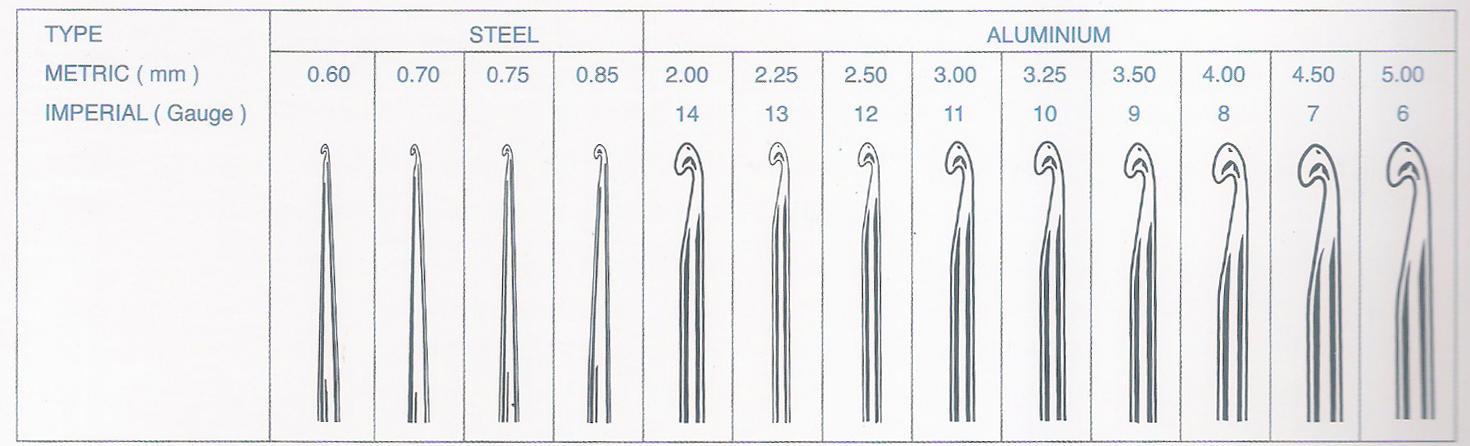 Crochet Hook Sizes Chart Heres a sizing chart that she